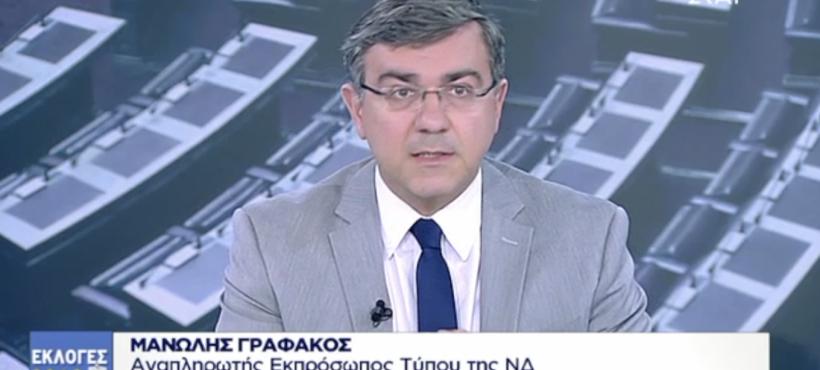 Ο ΣΥΡΙΖΑ απέτυχε στον τομέα των επενδύσεων και της ανάπτυξης (video)